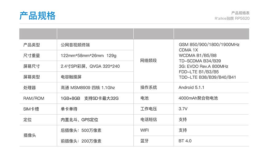 融麒RP56204G公网集群对讲机