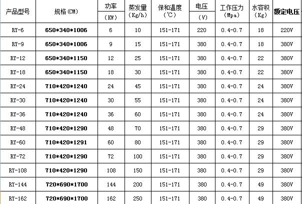 高温全自动电蒸汽发生器12