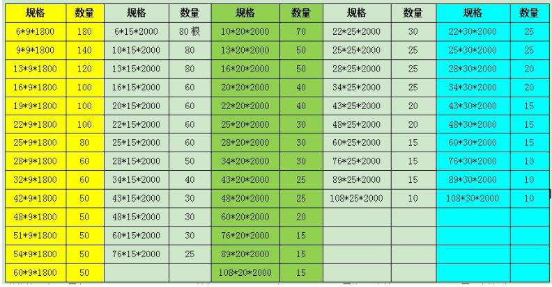 彩色橡塑保温管规格