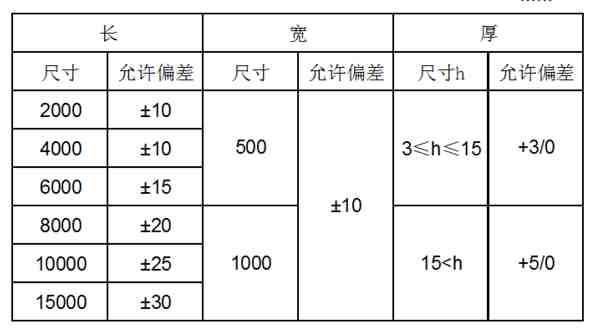 橡塑保温板的规格尺寸和允许偏差