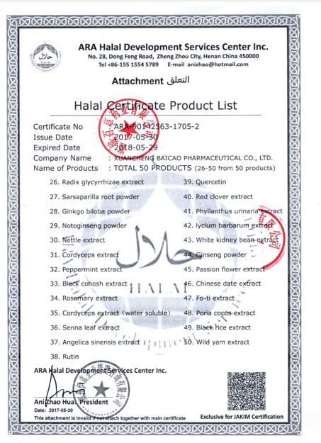 halal證書3