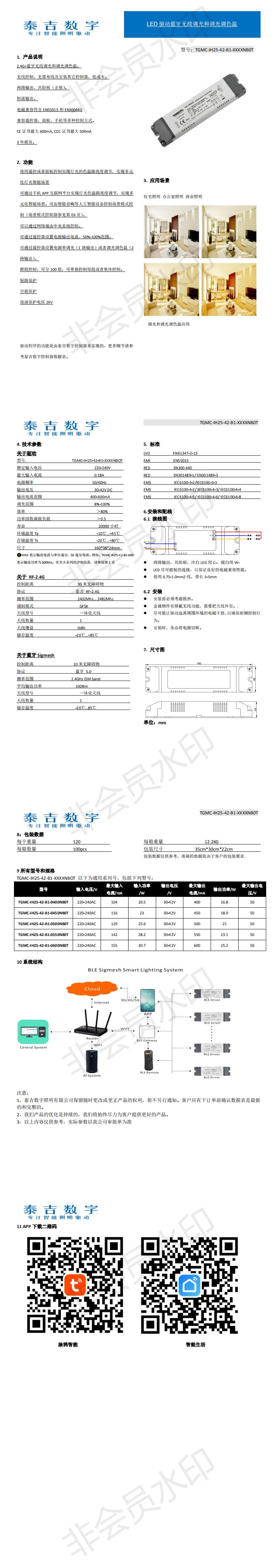 智胜认证版25WSigmesh中文规格