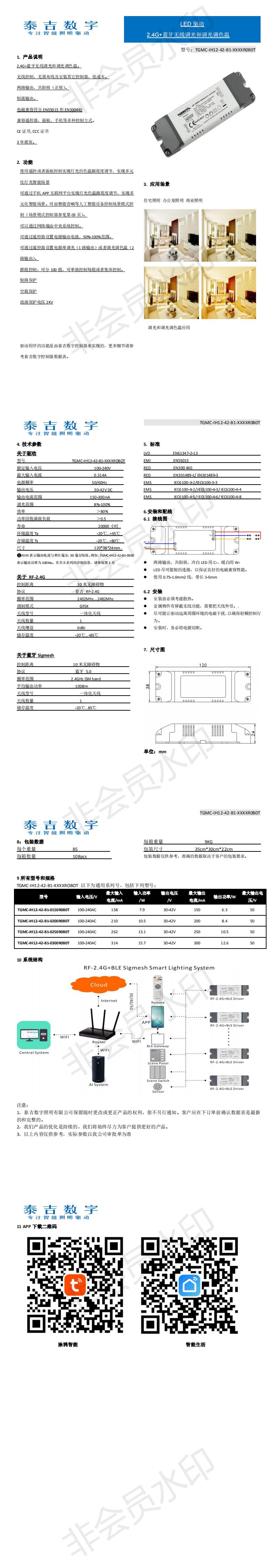 智胜认证版12WSigmesh-2.4G中文规格书_0