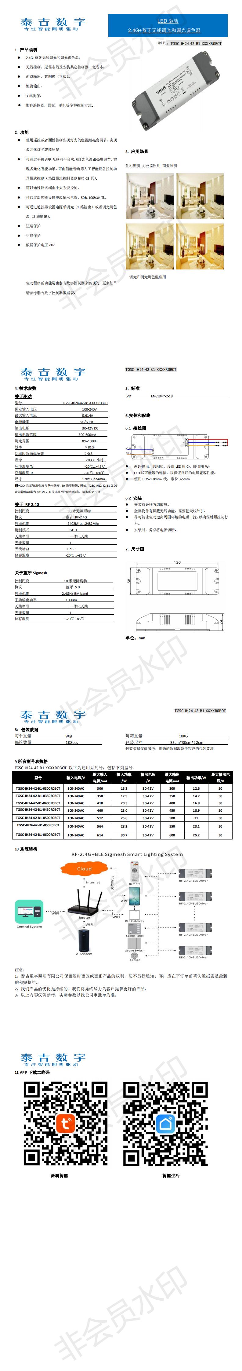 智胜24W-30-42VSigmesh-2.4G中文规格书_0