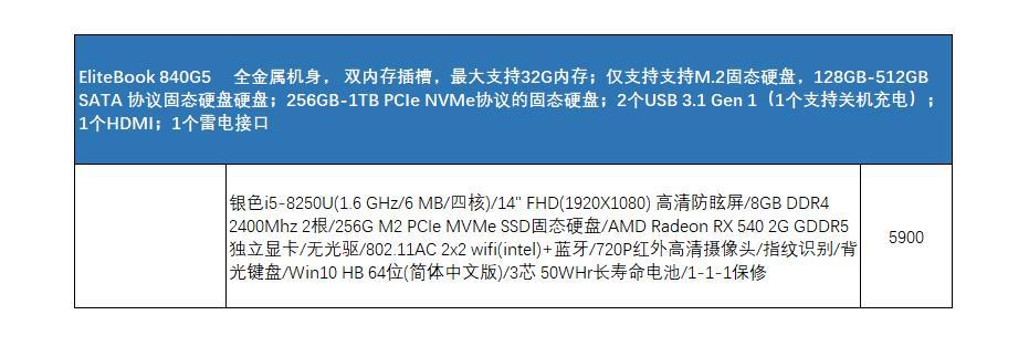EliteBook840G5
