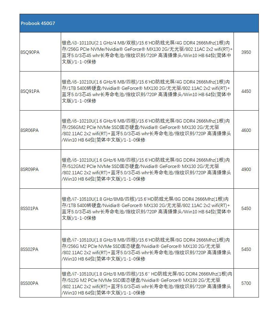 Probook450G7