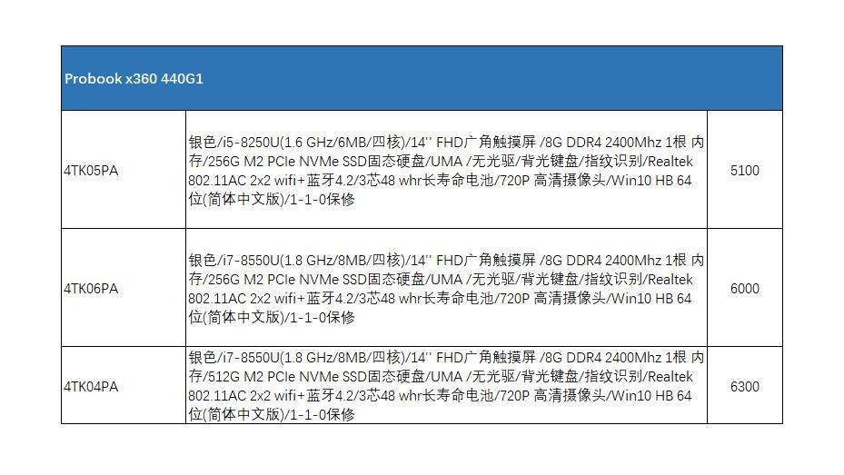 Probookx360440G1