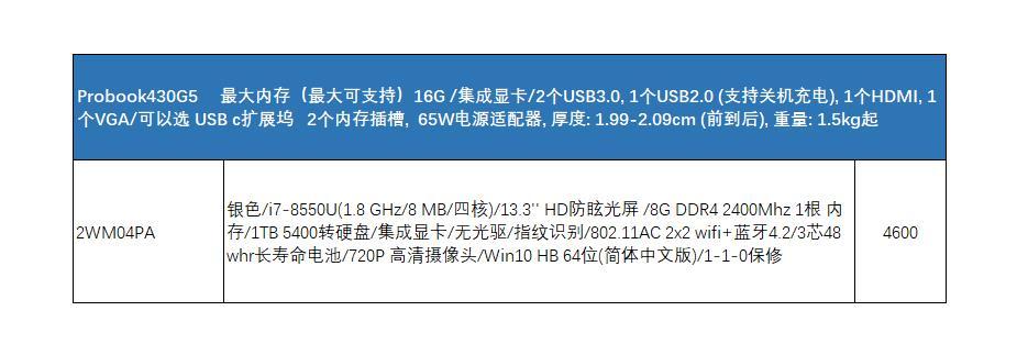 Probook430G5