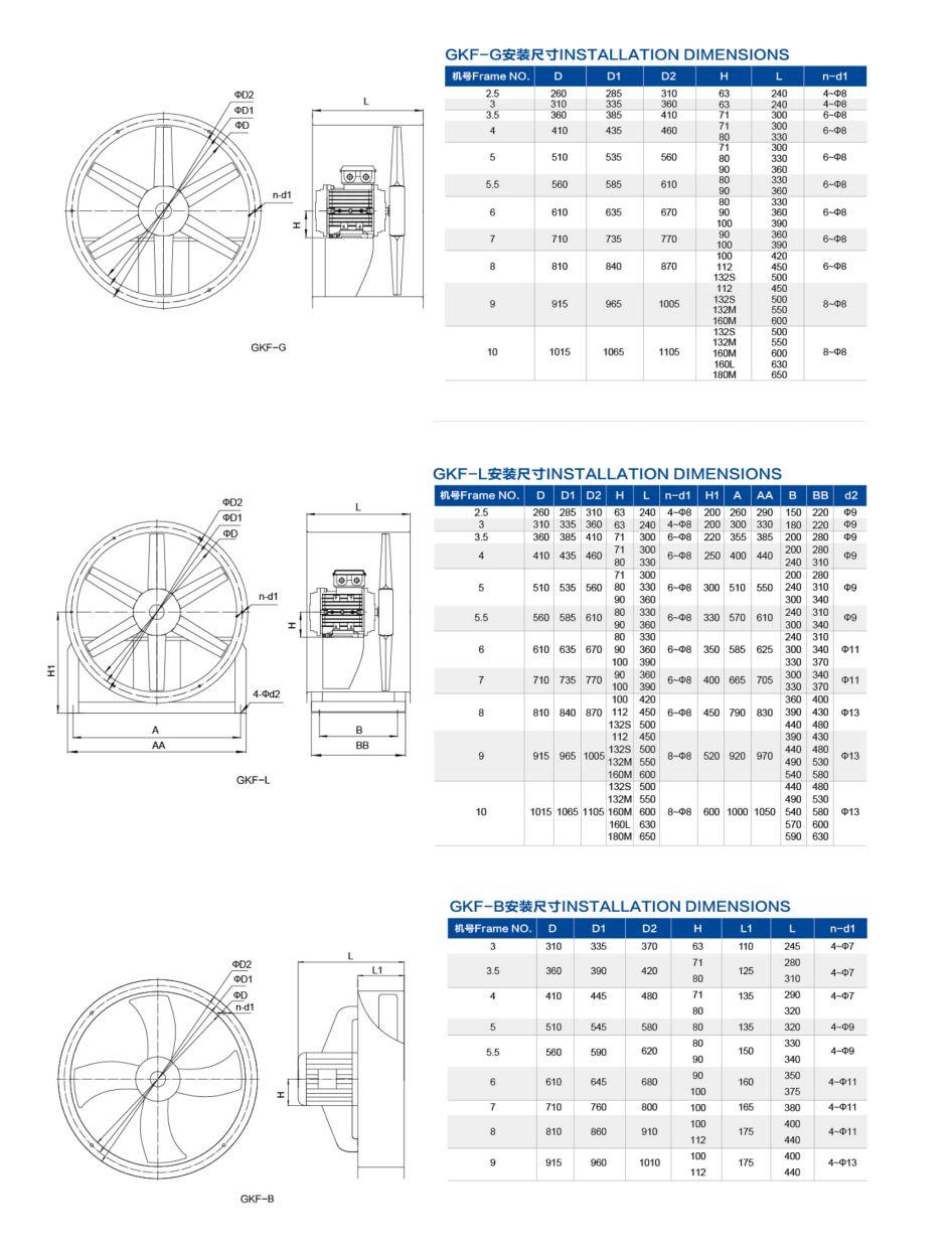 华大风机展示图3