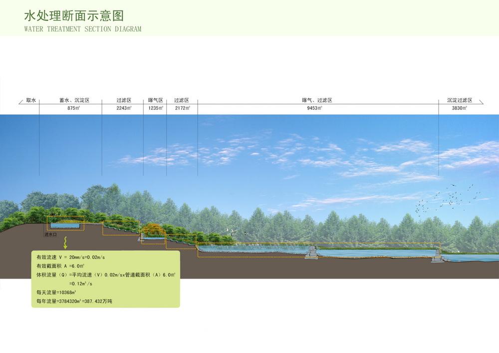山泉水生态农业园-山泉0016_调整大小