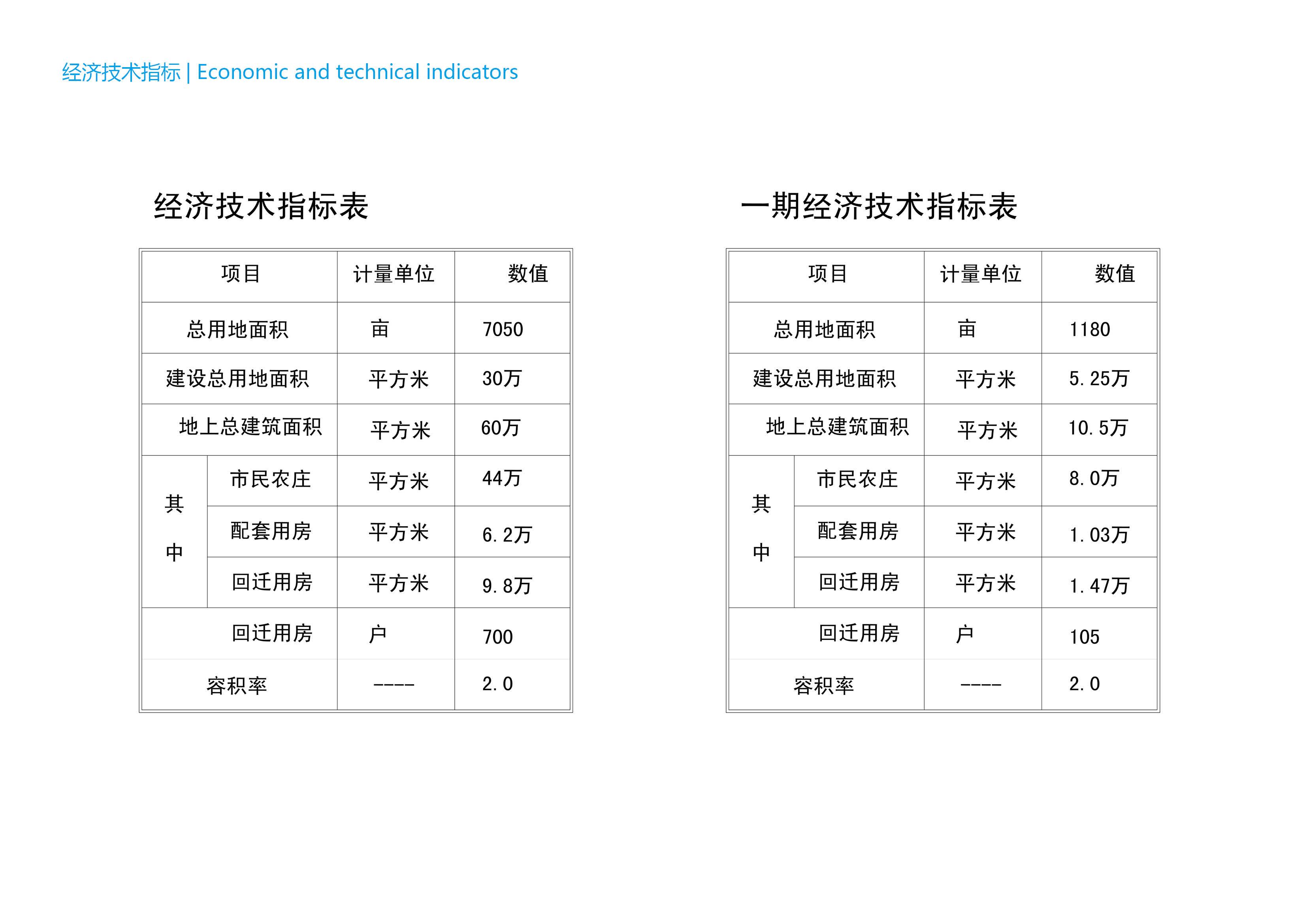 上海金山區市民農莊項目戰略發展規劃12.30-上海金山區市民農莊項目戰略發展規劃86