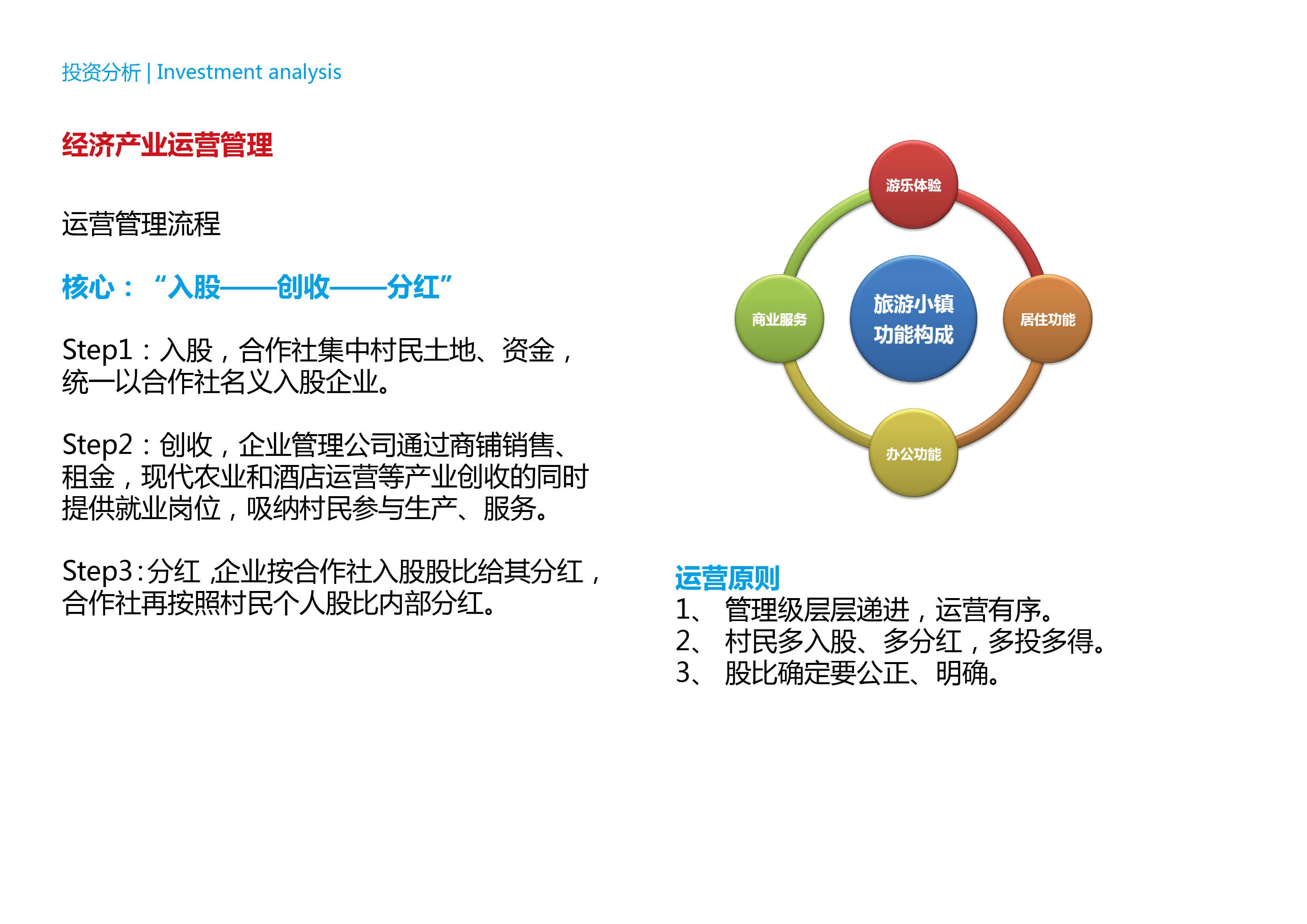 上海金山區市民農莊項目戰略發展規劃12.30-上海金山區市民農莊項目戰略發展規劃88