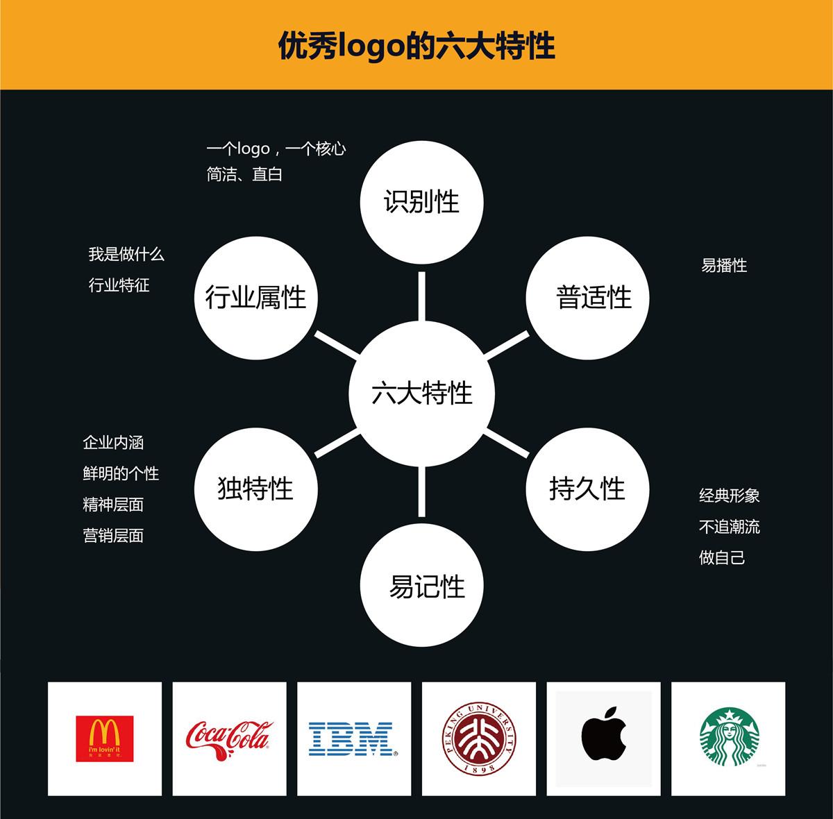 logo设计-logo网站用-05