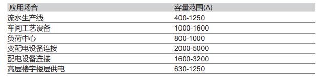 微信截图_20200521112629