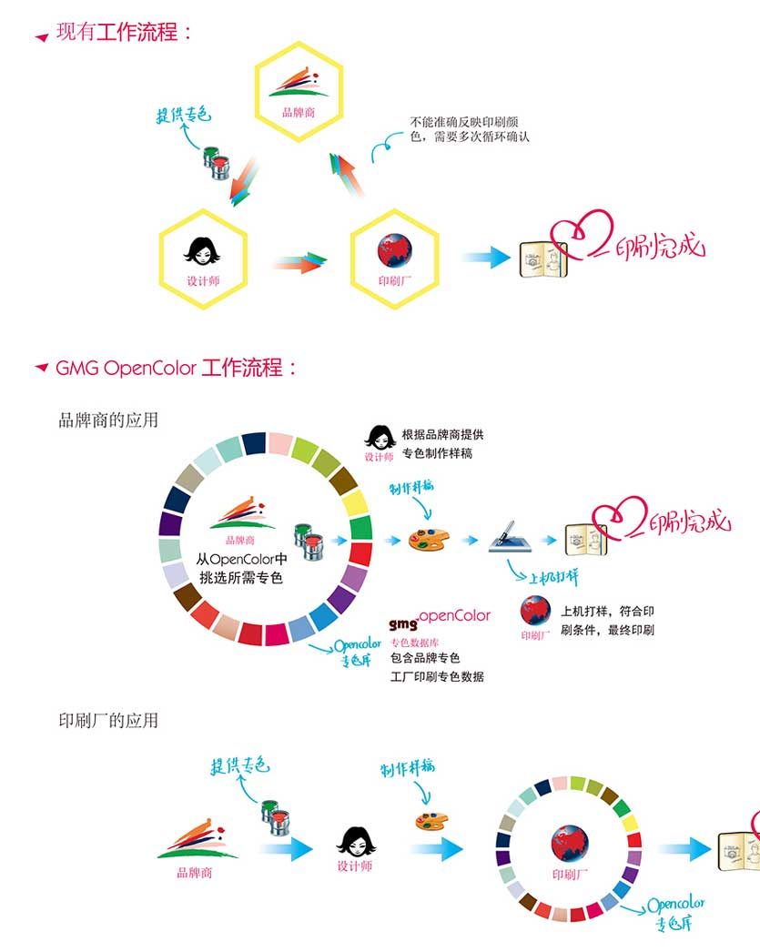 gmg-opencolor-1