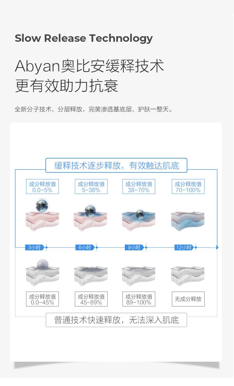 乳糖酸缓释原液_04