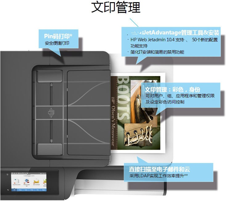 hp5-惠普HPPageWidePro577dw多功能一体机-2e92ecbfff4e2505af79cc164825d1d