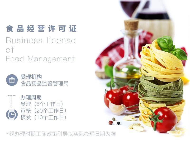 食品經營許可證-餐飲1