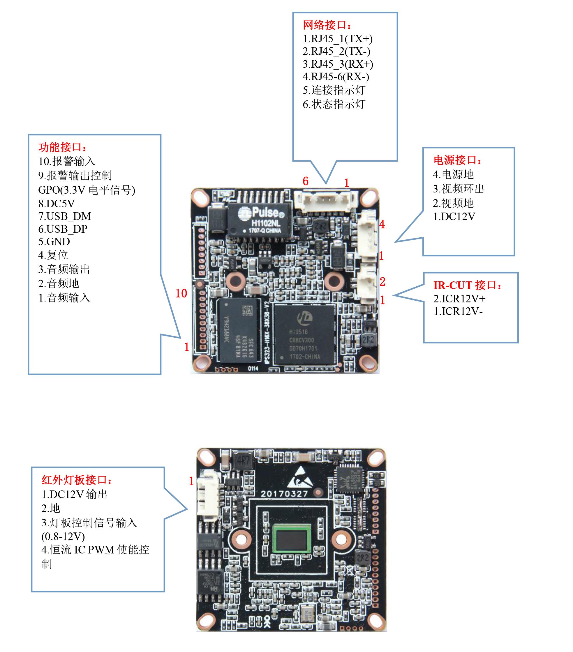 3516CV300-IMX323_规格书-new-资料内容-2