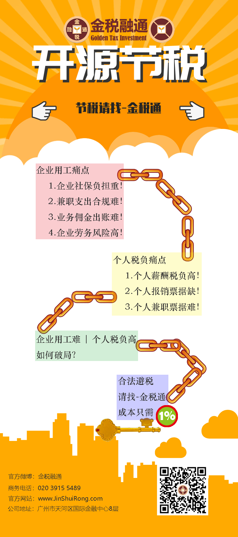 金税融产品-金税通