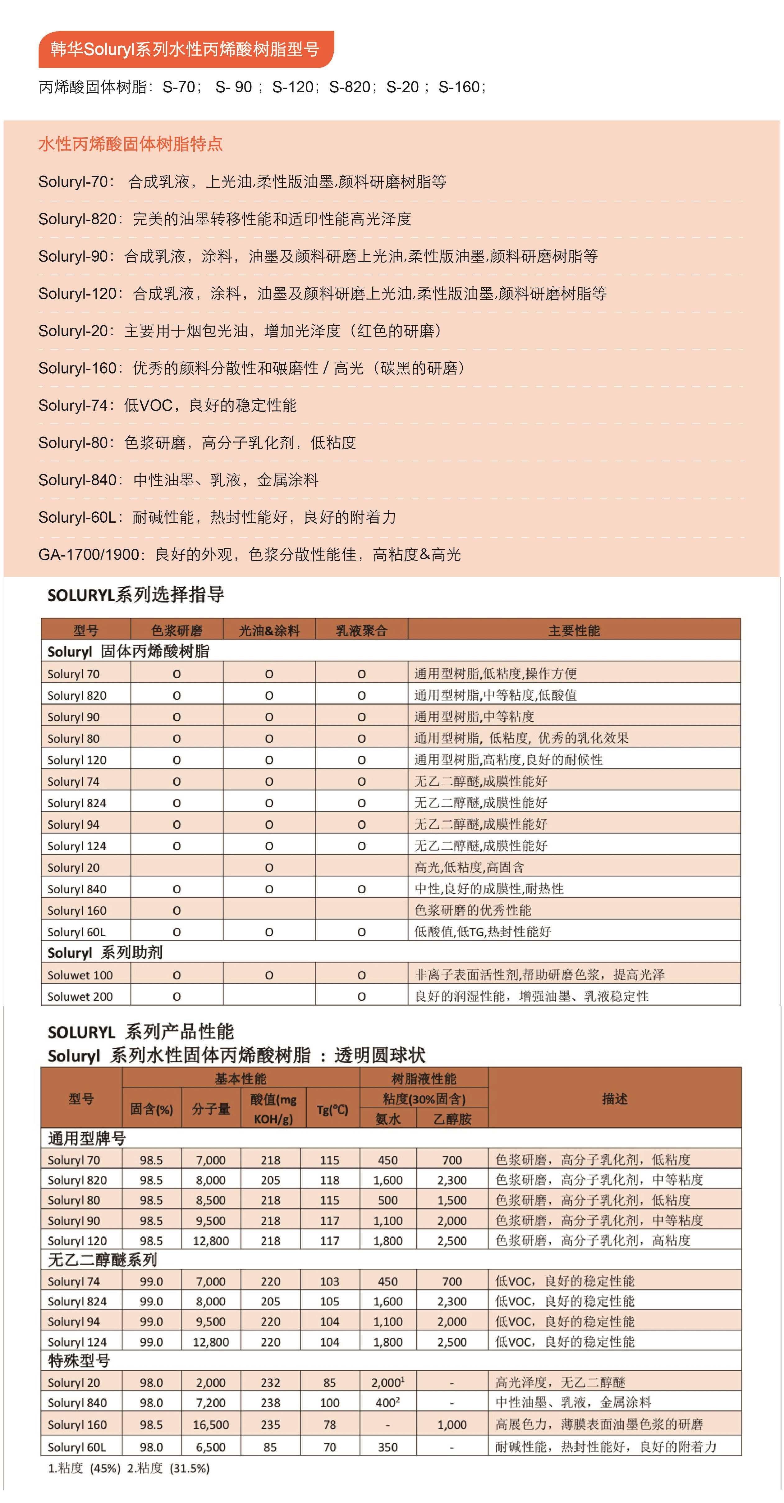 文华网站二级目录-04