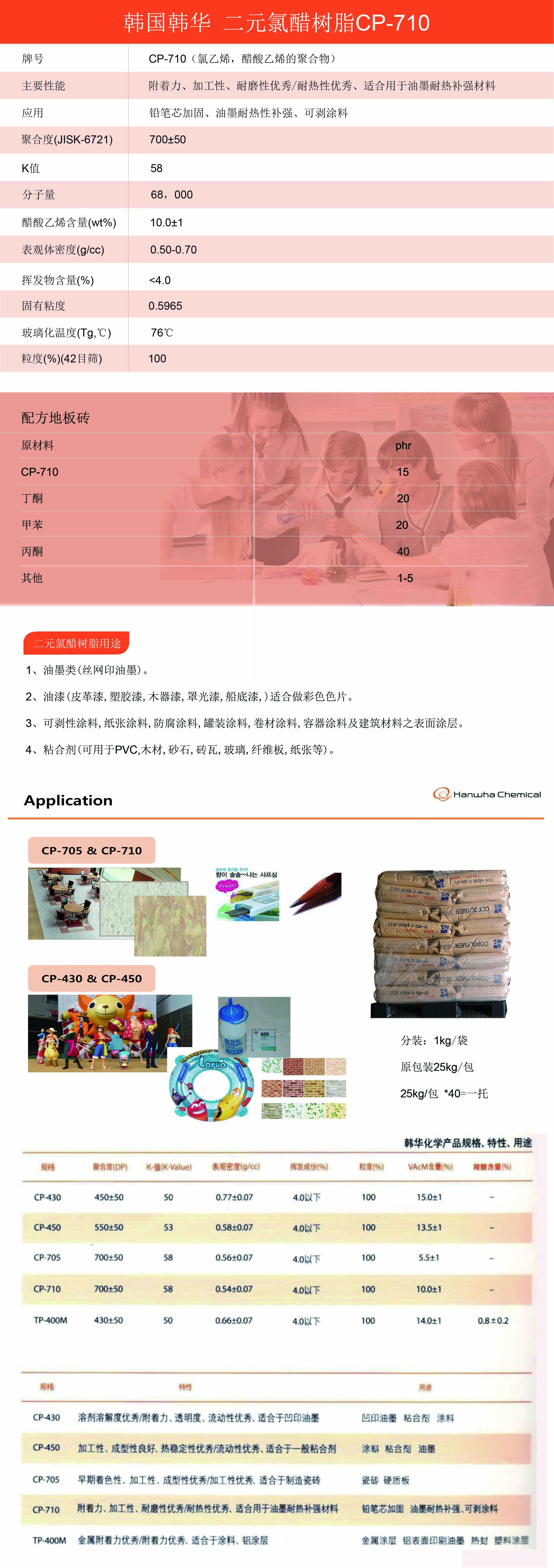 文华网站二级目录韩华CP-710
