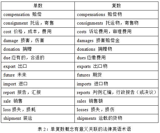 固定 概念 英語