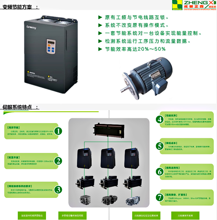 100T伺服液压机设备配件