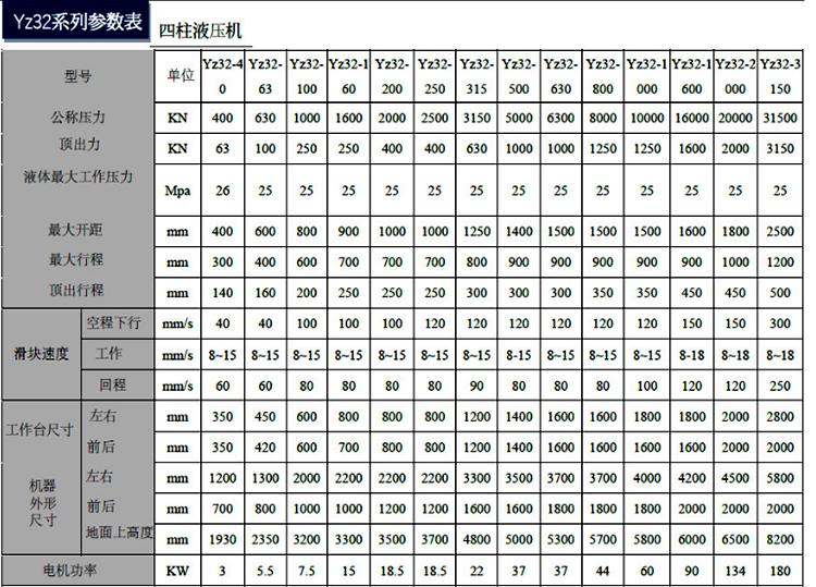 非标挤压成型液压机参数1