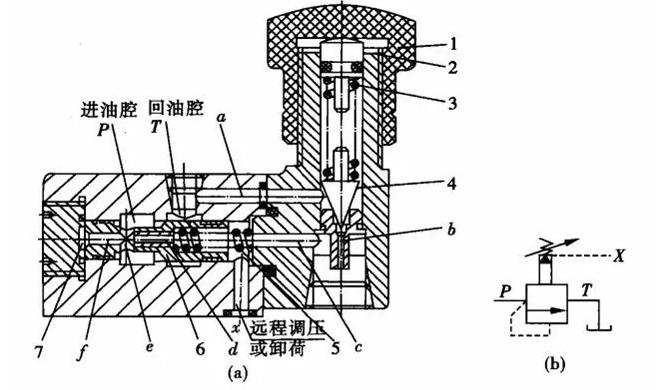 油压机工作原理图