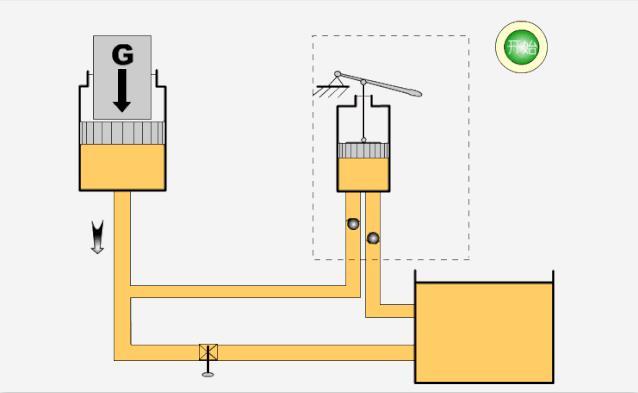 液压系统分析介绍之三