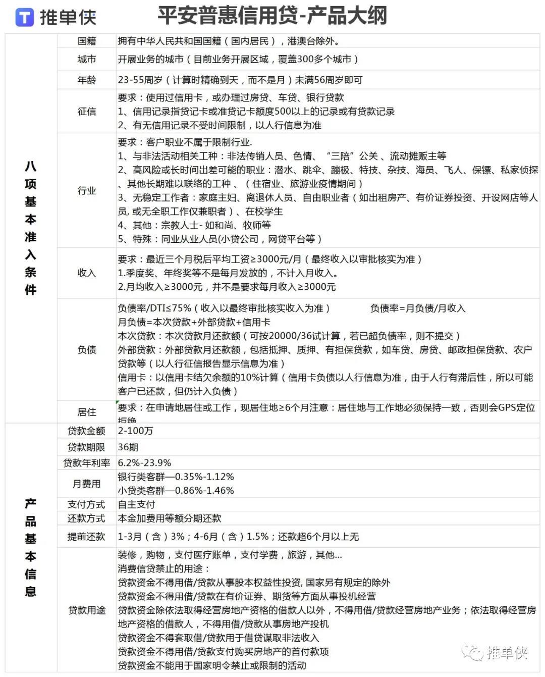 【平安普惠】最高100万无抵押贷款 点击在线申请
