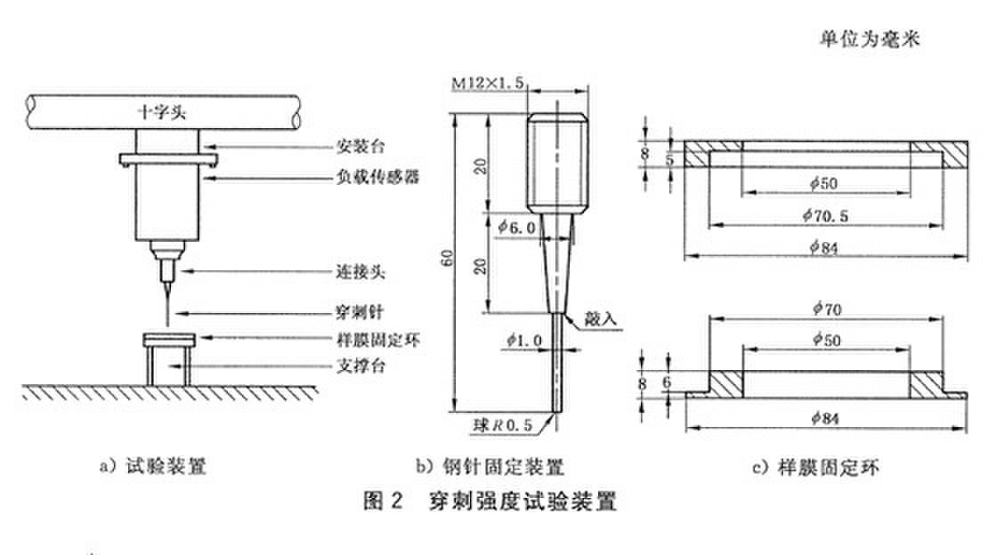 塑料薄膜或复合薄膜穿刺力测试仪器及测试方法介绍