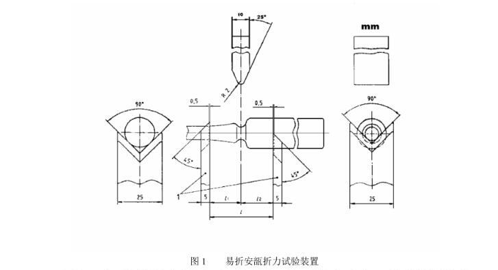 安瓿瓶折断力测试标准及检测仪器