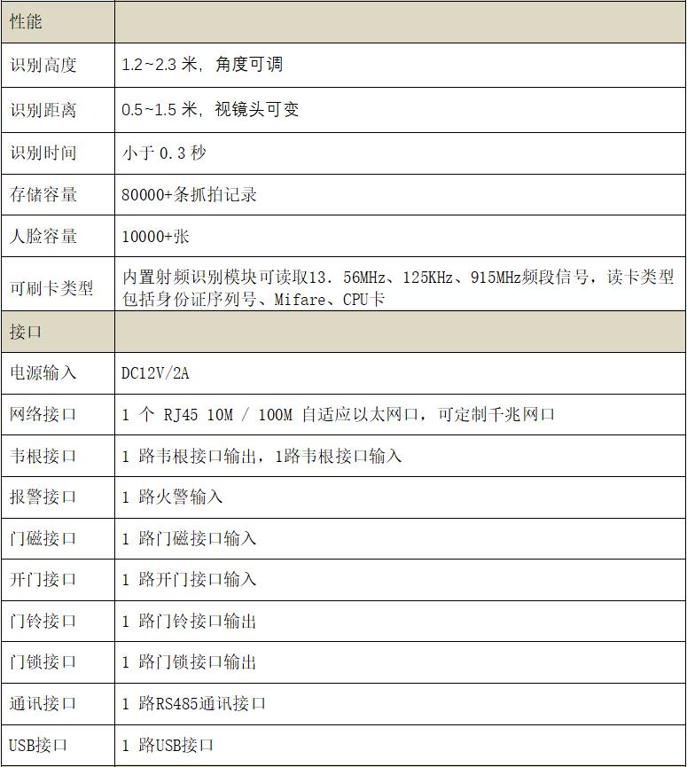 汉玛智慧HM8101M智能酒店人脸识别门禁系统(人脸识别门显机)-产品参数