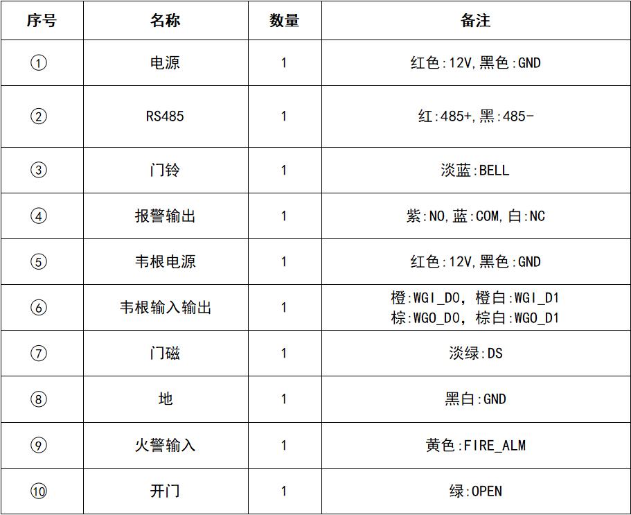 HM8101M酒店人脸识别门禁系统接线定义